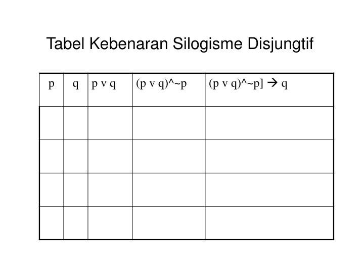 Tabel Kebenaran Silogisme Disjungtif