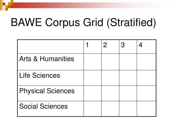 BAWE Corpus Grid (Stratified)
