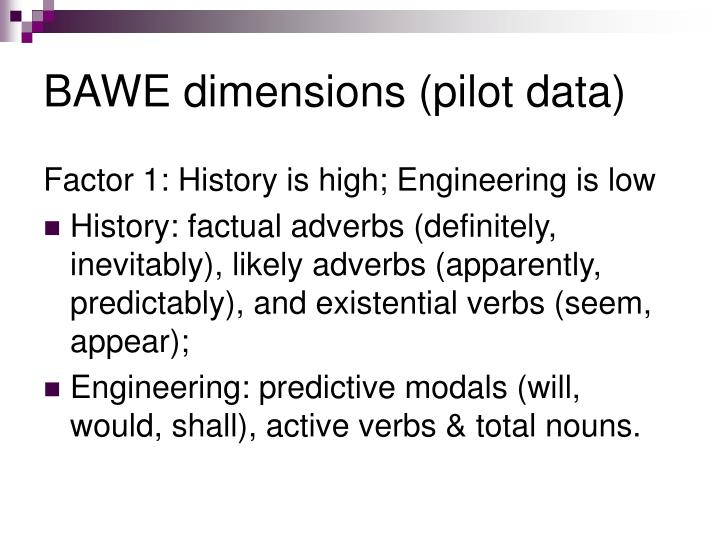 BAWE dimensions (pilot data)
