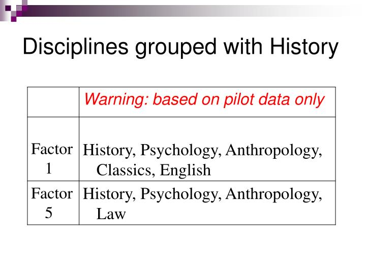 Disciplines grouped with History