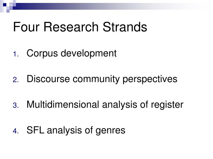 Four Research Strands