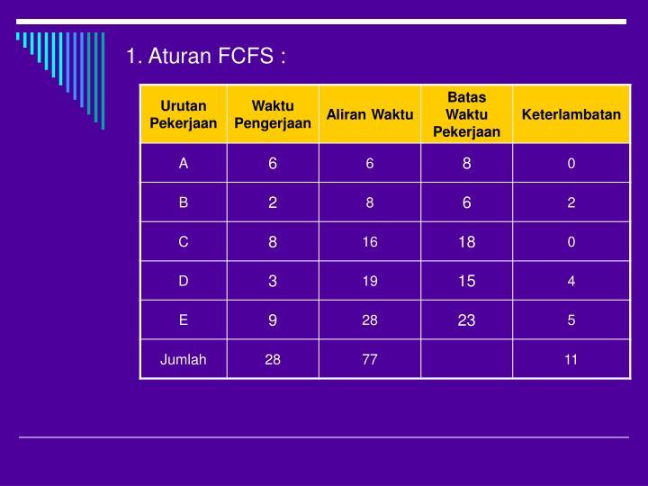 1. Aturan FCFS :