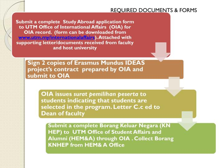 REQUIRED DOCUMENTS & FORMS