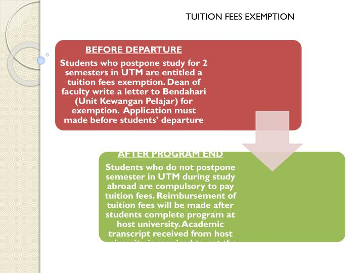 TUITION FEES EXEMPTION