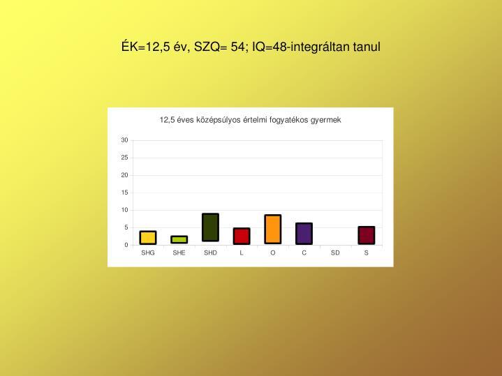 ÉK=12,5 év, SZQ= 54; IQ=48-integráltan tanul