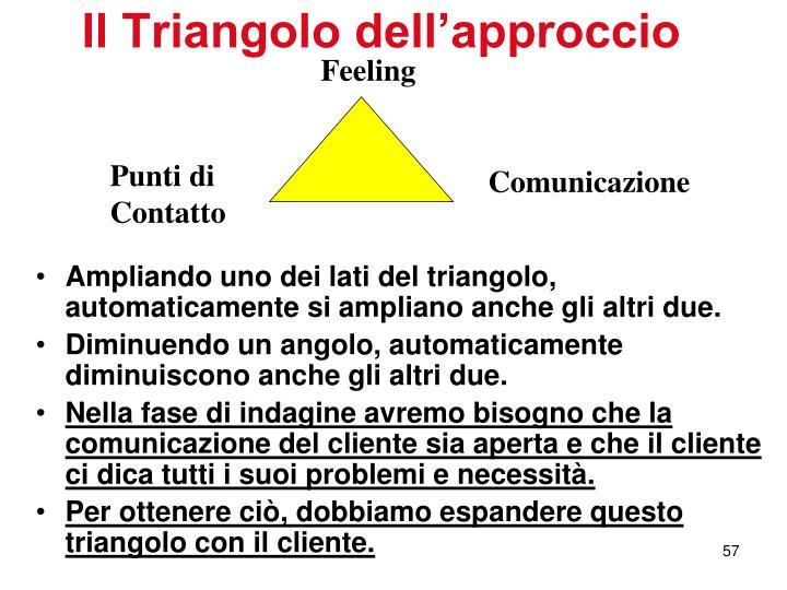 Il Triangolo dell'approccio
