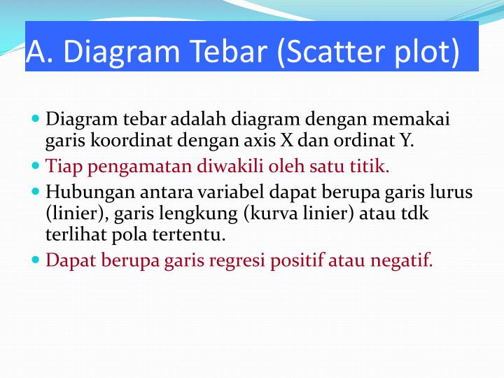 A. Diagram Tebar (Scatter plot)