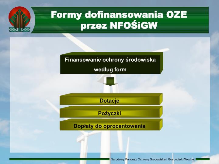Formy dofinansowania OZE