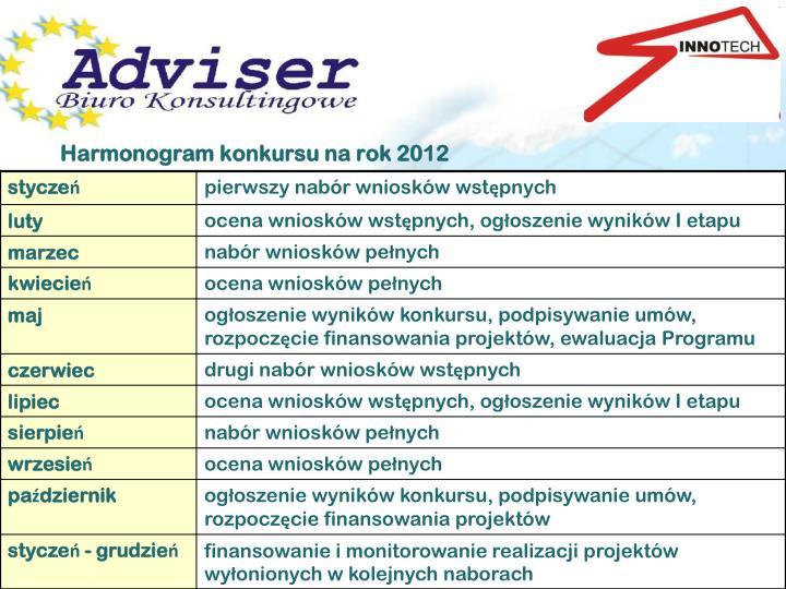Harmonogram konkursu na rok 2012