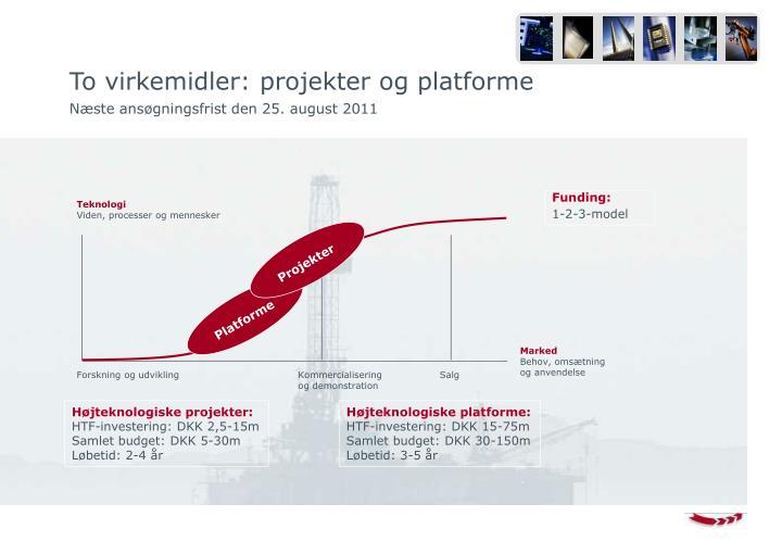 To virkemidler: projekter og platforme