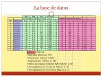 la base de datos