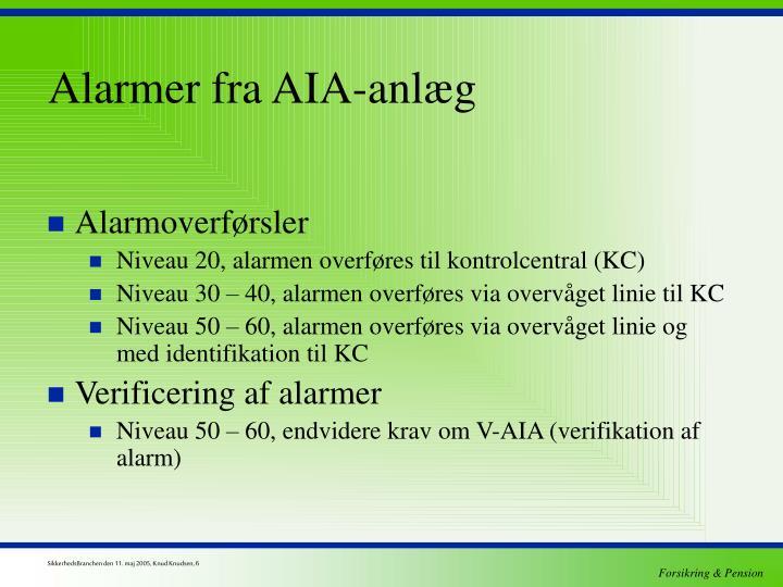 Alarmer fra AIA-anlæg