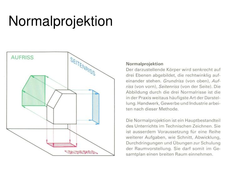 Normalprojektion