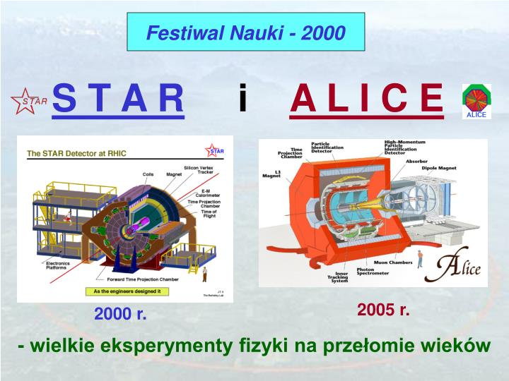 Festiwal Nauki - 2000