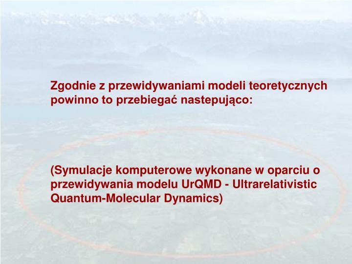 Zgodnie z przewidywaniami modeli teoretycznych