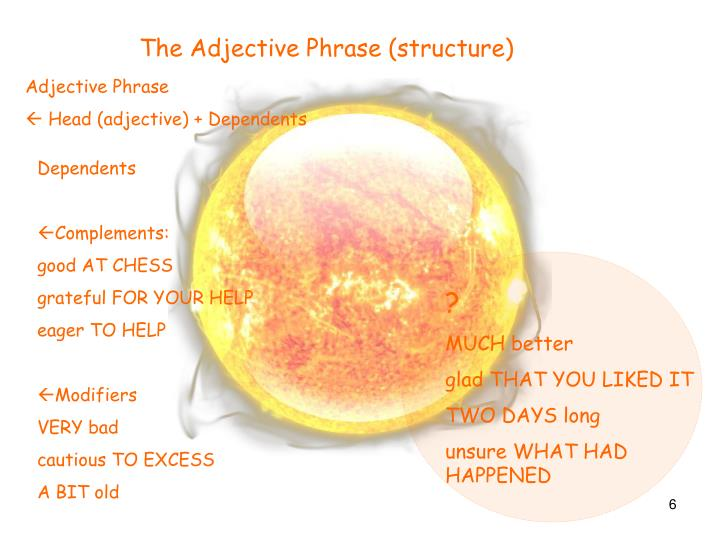 The Adjective Phrase (structure)