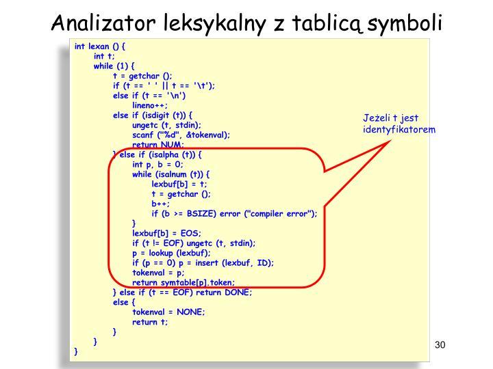 Analizator leksykalny z tablicą symboli