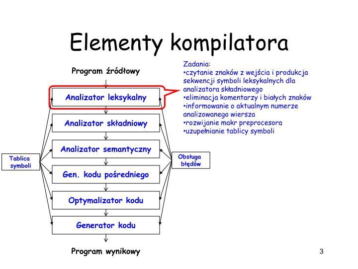Elementy kompilatora