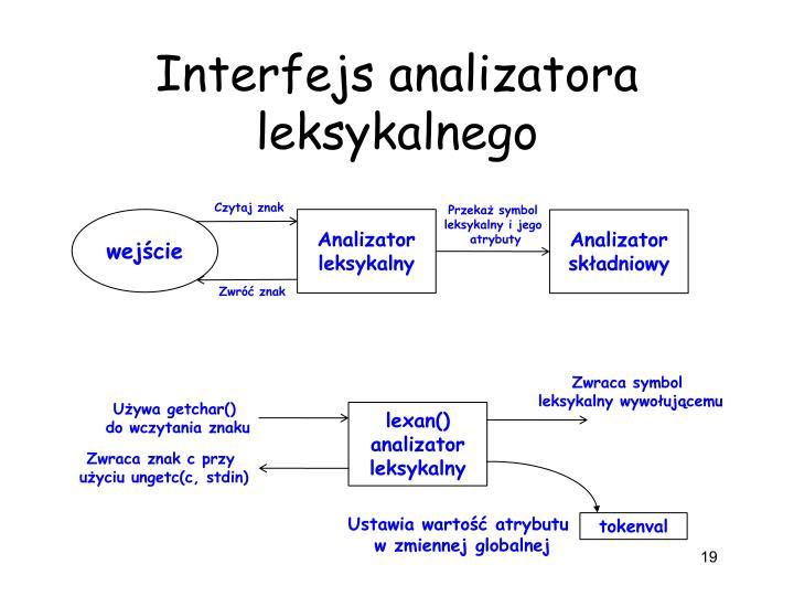 Interfejs analizatora leksykalnego