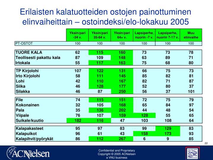 Erilaisten kalatuotteiden ostojen painottuminen elinvaiheittain – ostoindeksi/elo-lokakuu 2005