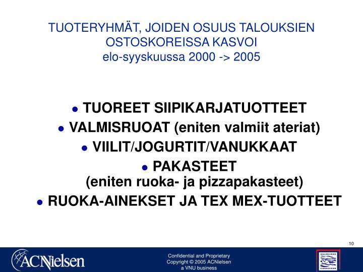 TUOTERYHMÄT, JOIDEN OSUUS TALOUKSIEN OSTOSKOREISSA KASVOI                                                 elo-syyskuussa 2000 -> 2005
