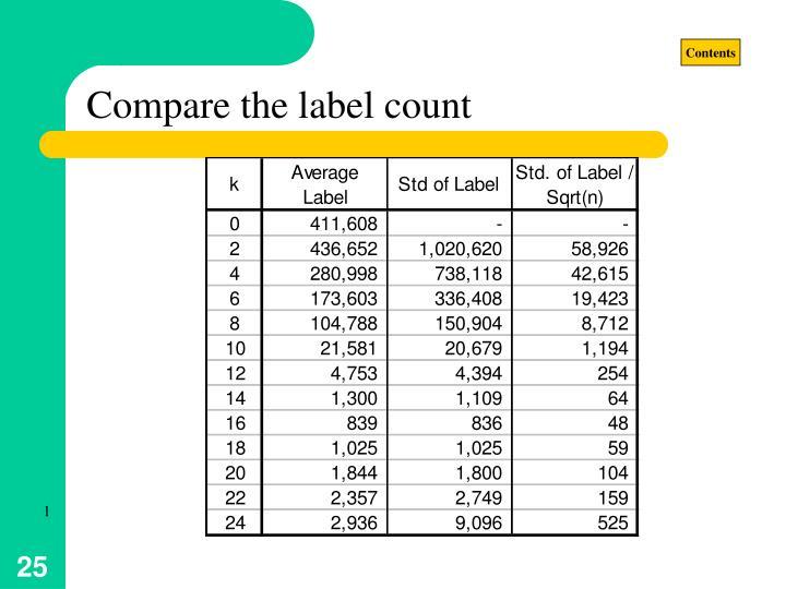 Compare the label count