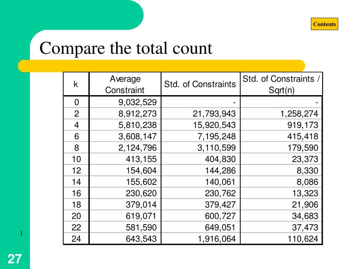 Compare the total count