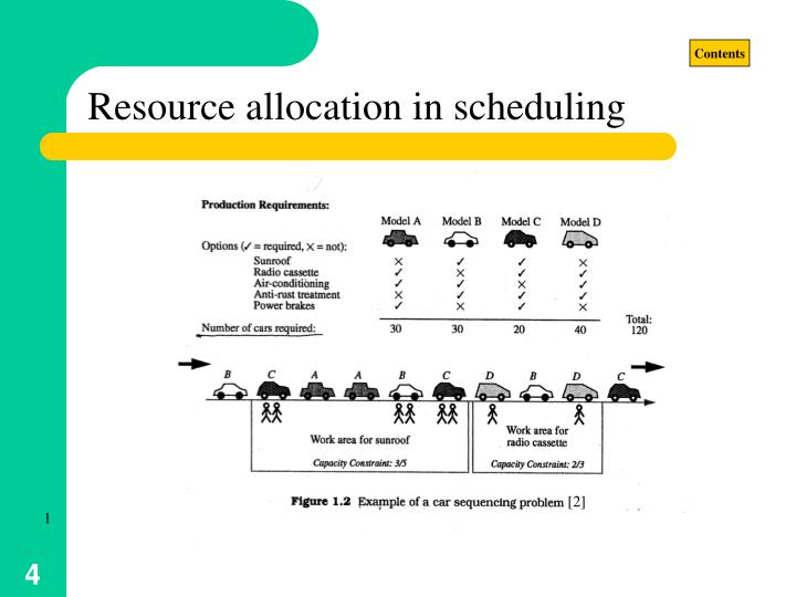 Resource allocation in scheduling