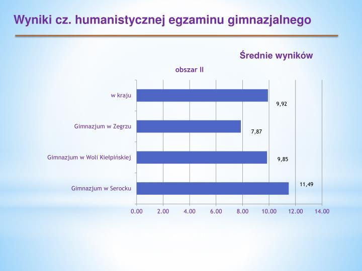 Wyniki cz. humanistycznej egzaminu gimnazjalnego