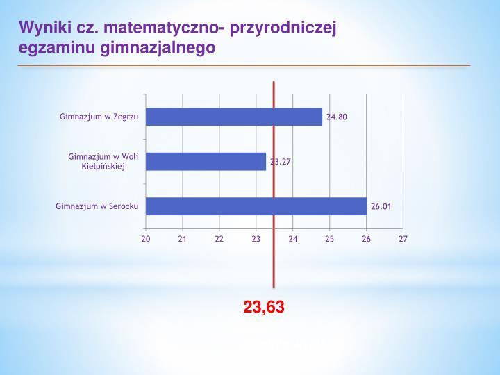 Wyniki cz. matematyczno- przyrodniczej
