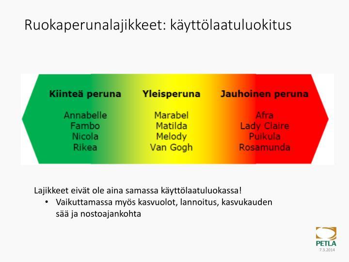 Ruokaperunalajikkeet: käyttölaatuluokitus