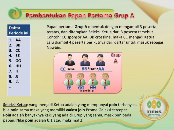 Pembentukan Papan Pertama Grup A