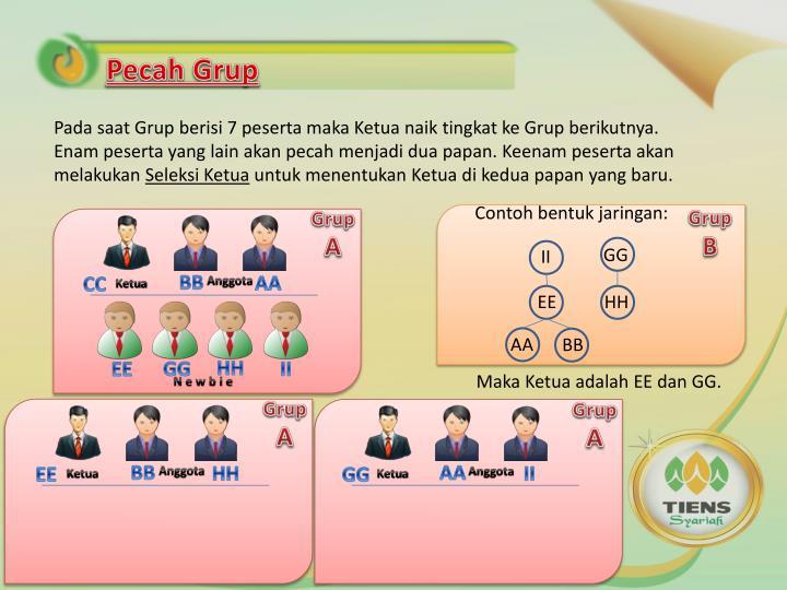Pecah Grup