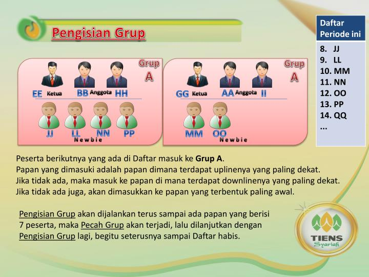 Pengisian Grup