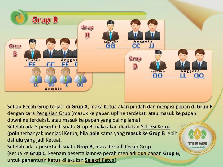 Grup B