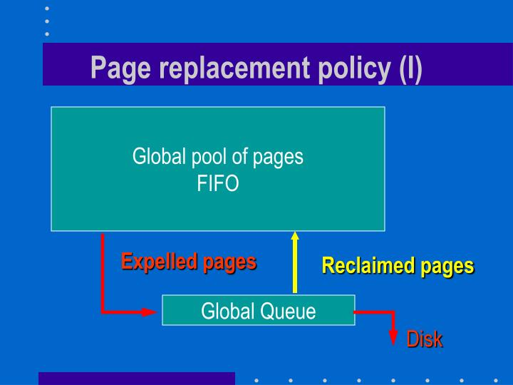 Page replacement policy (I)