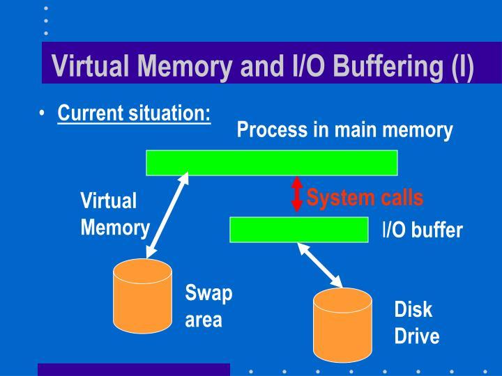Virtual Memory and I/O Buffering (I)