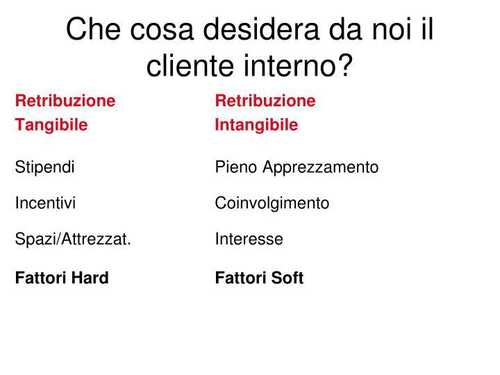 Che cosa desidera da noi il cliente interno?