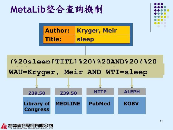 WAU=Kryger, Meir AND WTI=sleep