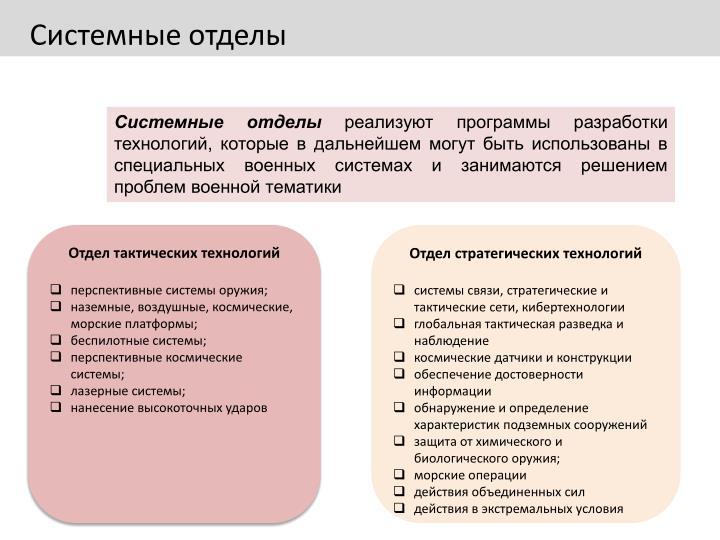 Системные отделы