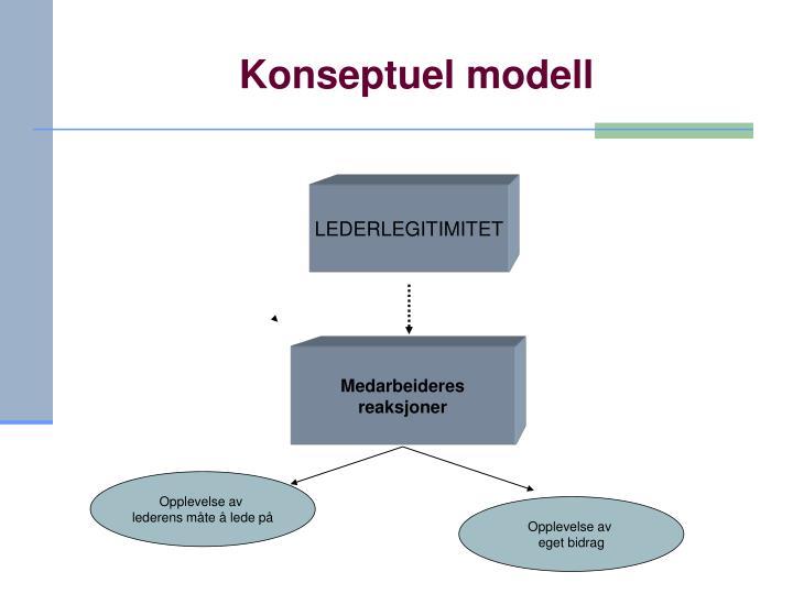 Konseptuel modell