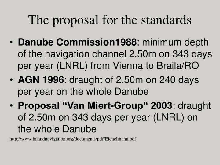 Danube Commission1988