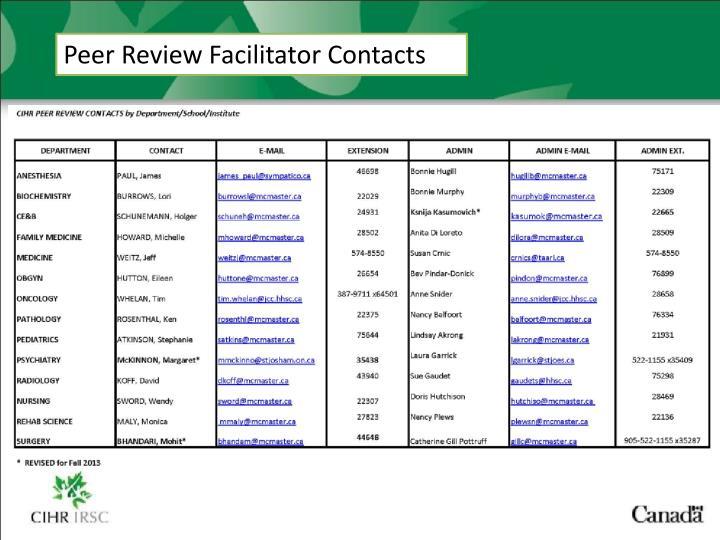 Peer Review Facilitator Contacts