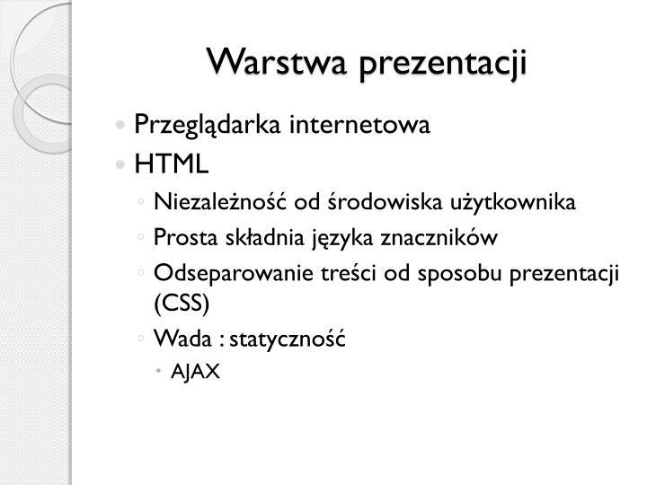 Warstwa prezentacji