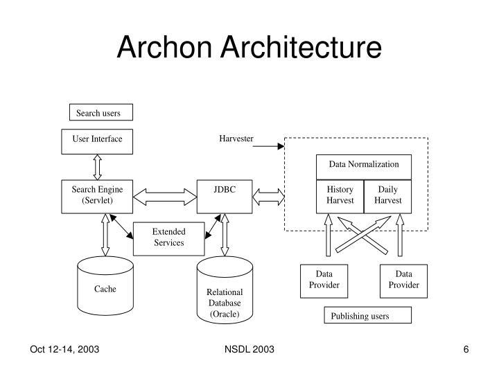 Archon Architecture