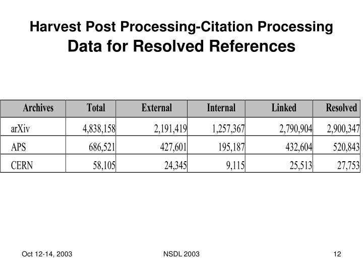 Harvest Post Processing-Citation Processing