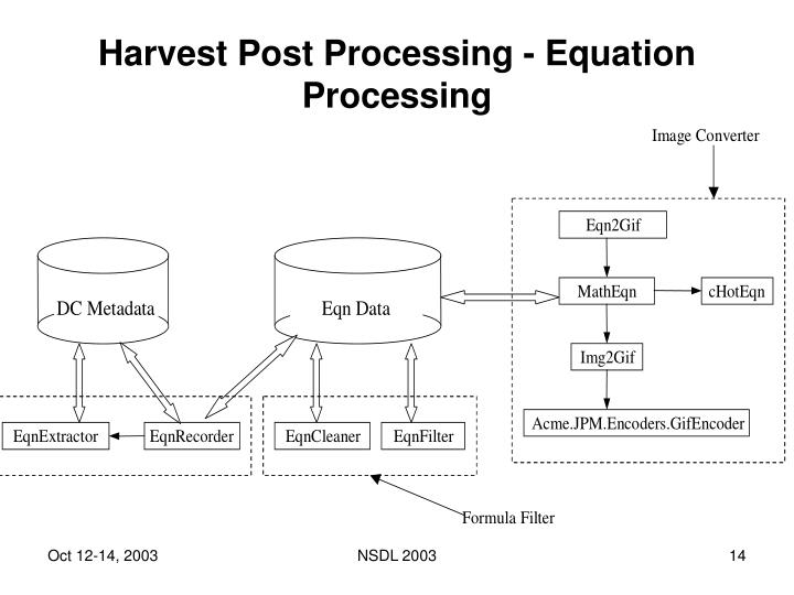 Harvest Post Processing - Equation Processing