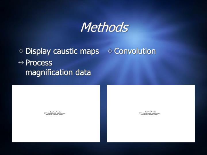 Display caustic maps
