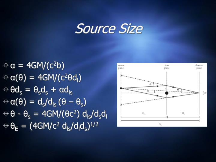 Source Size
