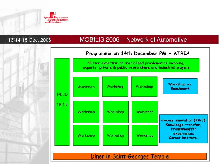 Programme on 14th December PM - ATRIA